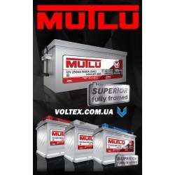 История создания компании Mutlu.