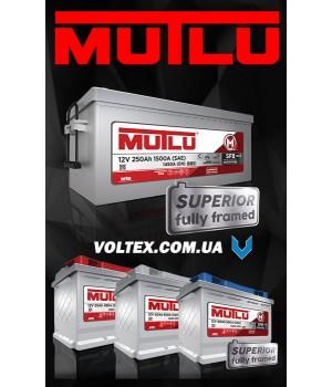 Как создавалась компания Mutlu (Мутлу).